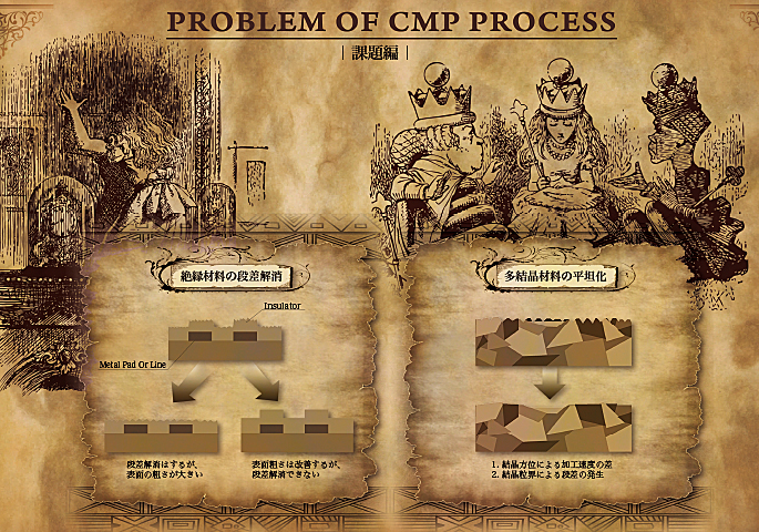 cmp_other_01