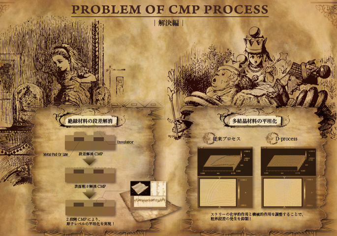 cmp_other_02